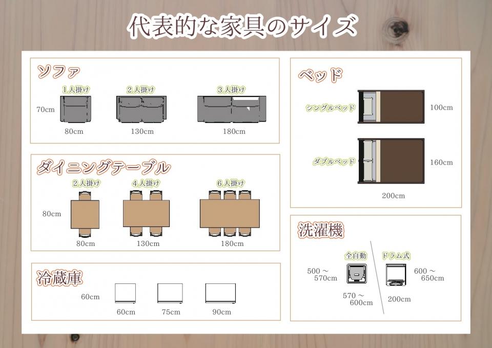 家具サイズ早見表