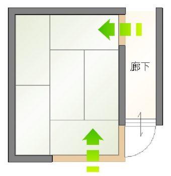 2方向からの出入り例 和室