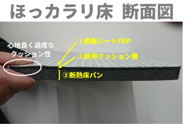 呉市 ユニットバス システムバス ほっカラリ床