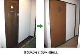 扉の安全性