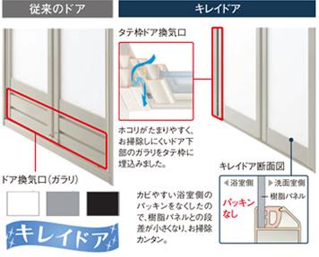 呉市 浴室 キレイドア