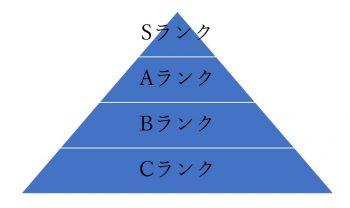 システムキッチンの扉選び ポイント解説!!