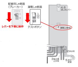 呉市 断水 エコキュート