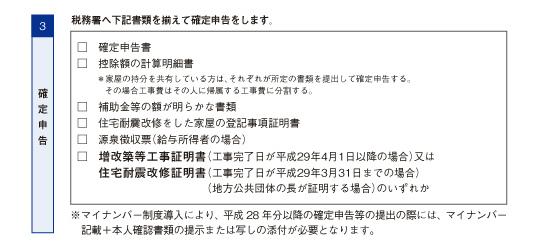 呉市 耐震リフォーム 補助金 減税制度 確定申告提出書類