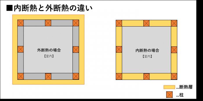 広島県でセルロース断熱をするならオオサワ創研にお任せください!10