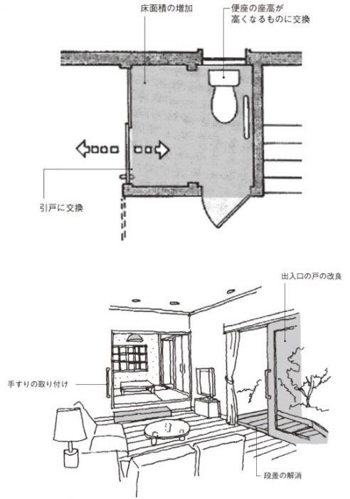 呉市 バリアフリーリフォーム2