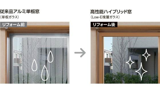 簡単にできる窓まわりの寒さ対策!!はオオサワ創研にご相談ください!!②
