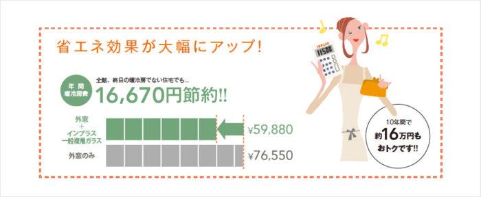 インプラス 暖房効率
