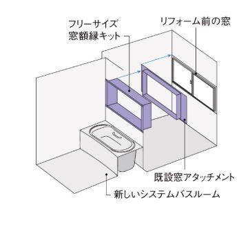 窓アタッチメント